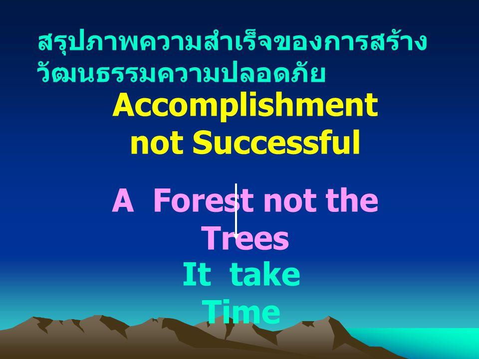 สรุปภาพความสำเร็จของการสร้าง วัฒนธรรมความปลอดภัย Accomplishment not Successful A Forest not the Trees It take Time