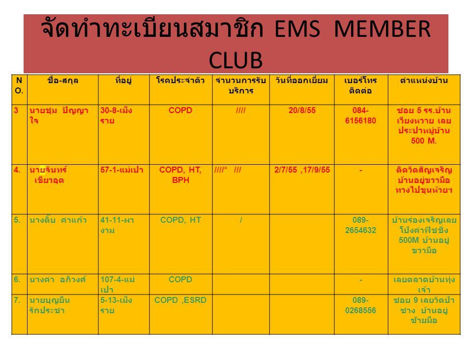 จัดทำทะเบียนสมาชิก EMS MEMBER CLUB N O.