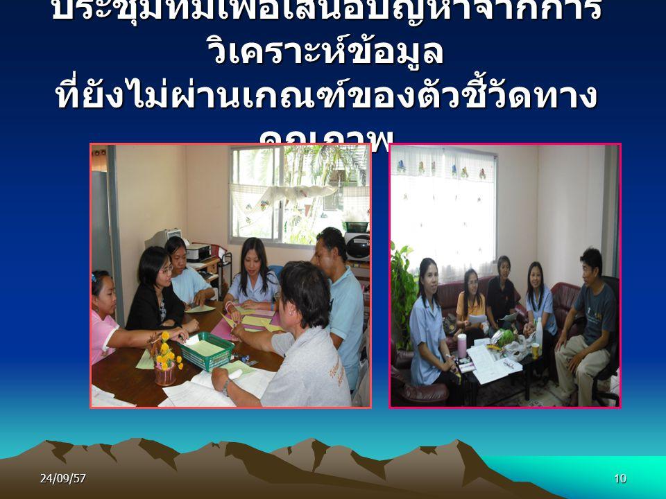 24/09/5710 ประชุมทีมเพื่อเสนอปัญหาจากการ วิเคราะห์ข้อมูล ที่ยังไม่ผ่านเกณฑ์ของตัวชี้วัดทาง คุณภาพ