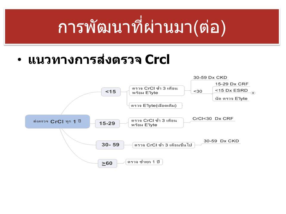 แนวทางการส่งตรวจ Crcl การพัฒนาที่ผ่านมา ( ต่อ )