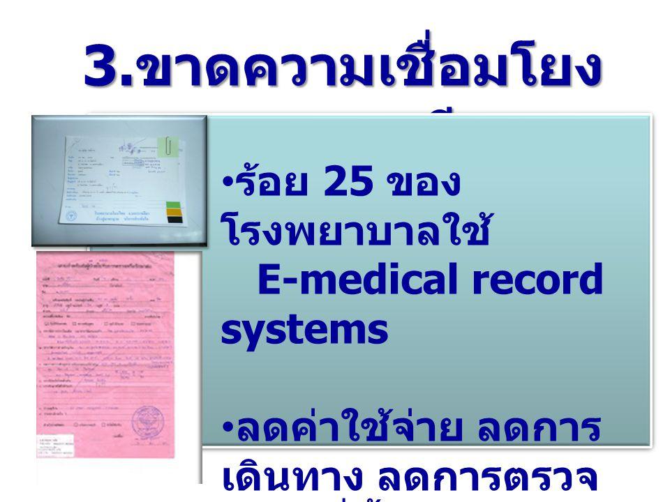 3. ขาดความเชื่อมโยง ของเวชระเบียน ร้อย 25 ของ โรงพยาบาลใช้ E-medical record systems ลดค่าใช้จ่าย ลดการ เดินทาง ลดการตรวจ รักษาที่ซ้ำซ้อน