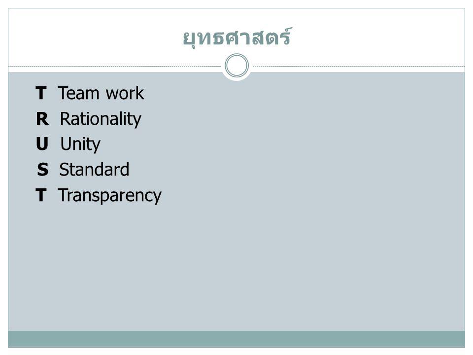 Team work -การทำงานร่วมกันที่มีจุดมุ่งหมายเดียวกัน -ร่วมรับผิดชอบในผลที่เกิดขึ้น -รับฟังและพร้อมตอบสนองต่อผู้ที่รู้จริง