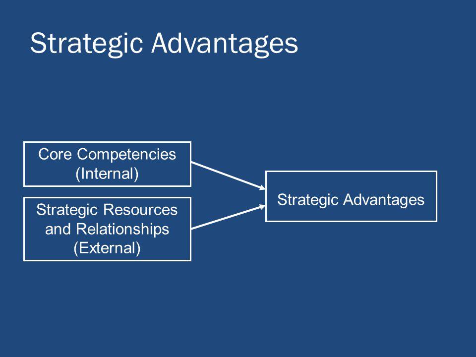 ภาวะผู้นำ 4 ระดับ  Directing ( สั่งการ )  Coaching ( สอน / แนะนำ )  Supporting ( ให้กำลังใจ / สนับสนุน )  Delegating ( มอบหมายงาน / สอนแบบปล่อยให้ทำเอง ) 18