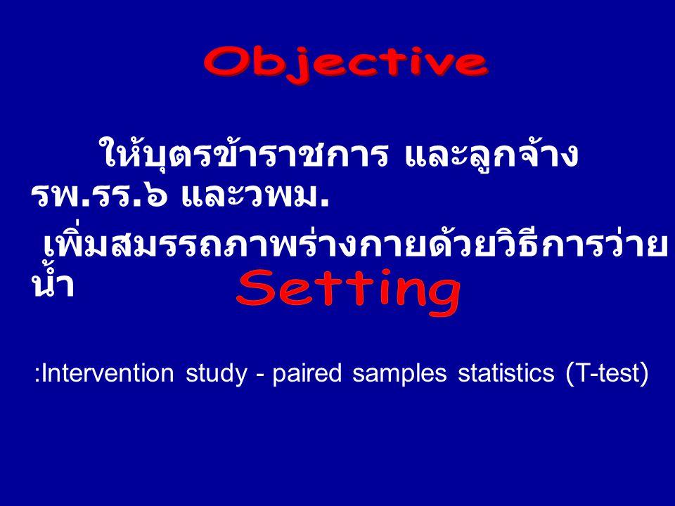 ให้บุตรข้าราชการ และลูกจ้าง รพ. รร. ๖ และวพม. เพิ่มสมรรถภาพร่างกายด้วยวิธีการว่าย น้ำ :Intervention study - paired samples statistics (T-test)