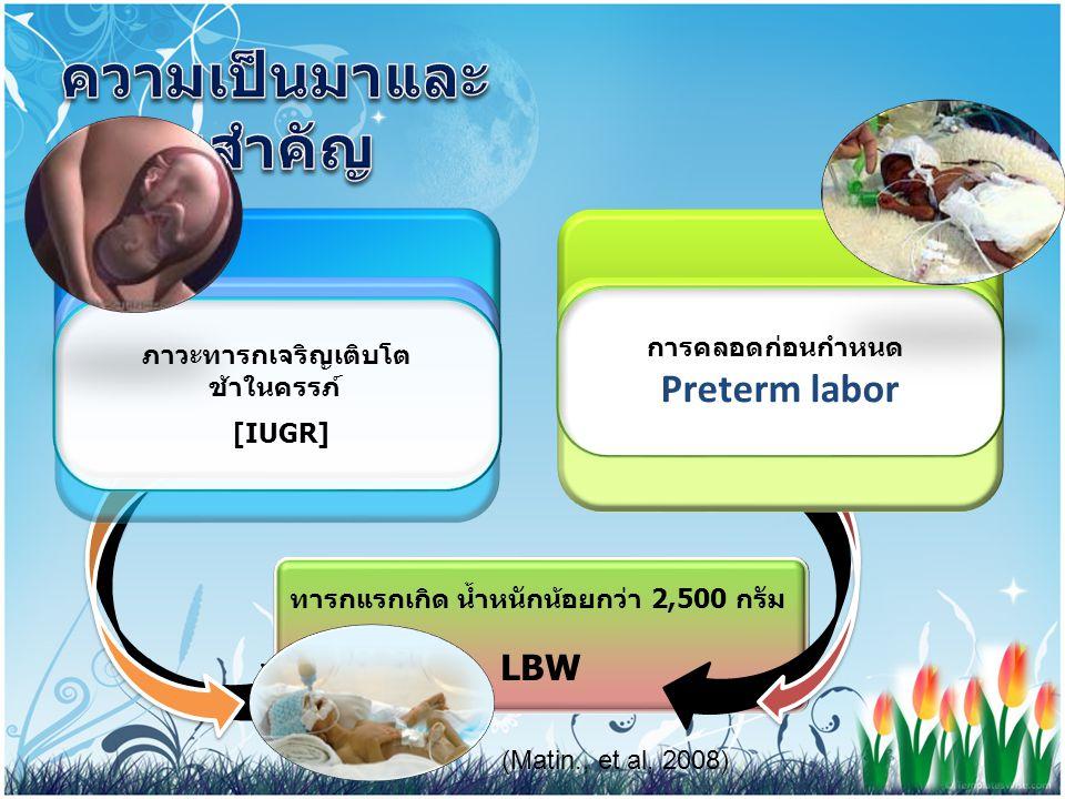ทารกแรกเกิด น้ำหนักน้อยกว่า 2,500 กรัม LBW ภาวะทารกเจริญเติบโต ช้าในครรภ์ [IUGR] การคลอดก่อนกำหนด Preterm labor (Matin., et al, 2008)