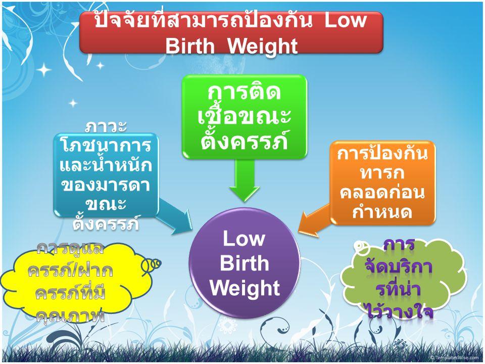 ปัจจัยที่สามารถป้องกัน Low Birth Weight Low Birth Weight ภาวะ โภชนาการ และน้ำหนัก ของมารดา ขณะ ตั้งครรภ์ การติด เชื้อขณะ ตั้งครรภ์ การป้องกัน ทารก คลอ