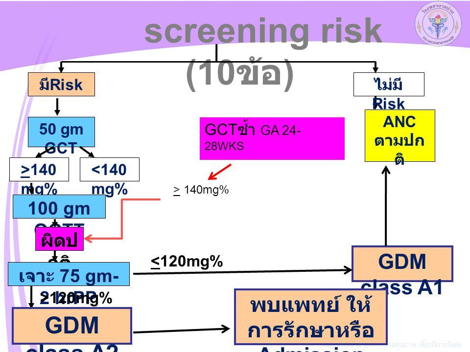 screening risk (10 ข้อ ) มี Risk ไม่มี Risk ANC ตามปก ติ 50 gm GCT >140 mg% <140 mg% 100 gm OGTT ผิดป กติ GDM class A1 GDM class A2 พบแพทย์ ให้ การรักษาหรือ Admission เจาะ 75 gm- 2 hrPP <120mg% >120mg% GCT ซ้ำ GA 24- 28WKS > 140mg% < 140mg% ปกติ
