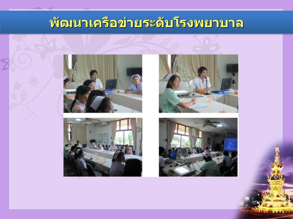 พัฒนาเครือข่ายระดับโรงพยาบาลพัฒนาเครือข่ายระดับโรงพยาบาล