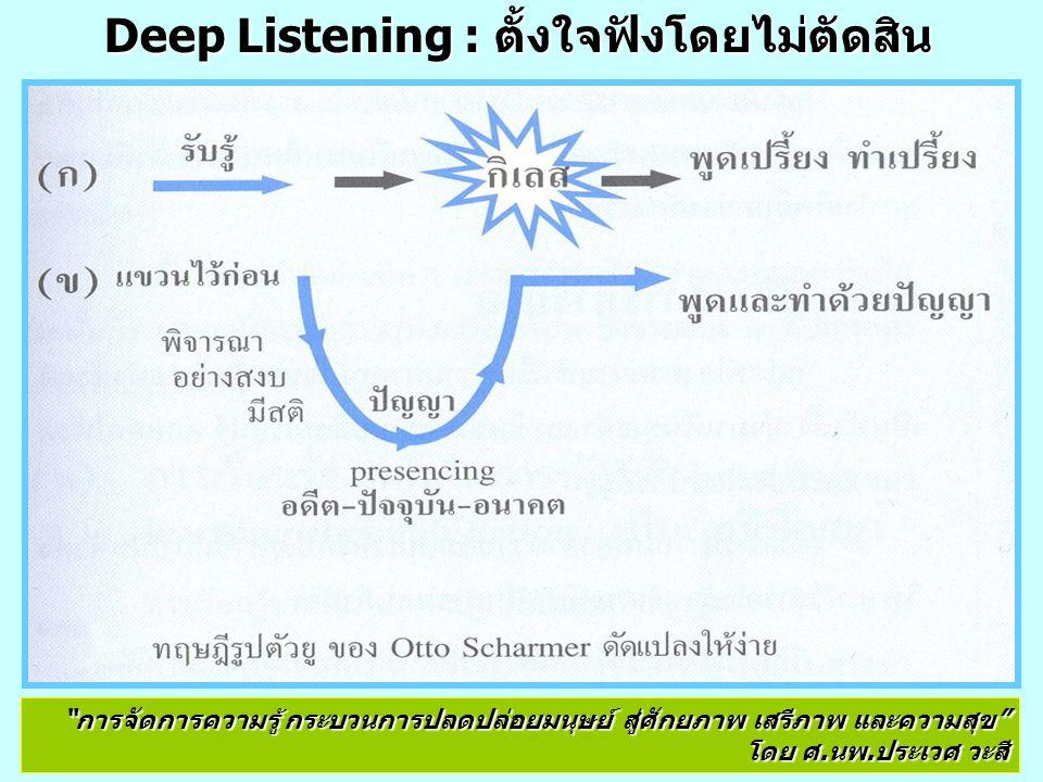 """Deep Listening : ตั้งใจฟังโดยไม่ตัดสิน """"การจัดการความรู้ กระบวนการปลดปล่อยมนุษย์ สู่ศักยภาพ เสรีภาพ และความสุข"""" โดย ศ.นพ.ประเวศ วะสี"""
