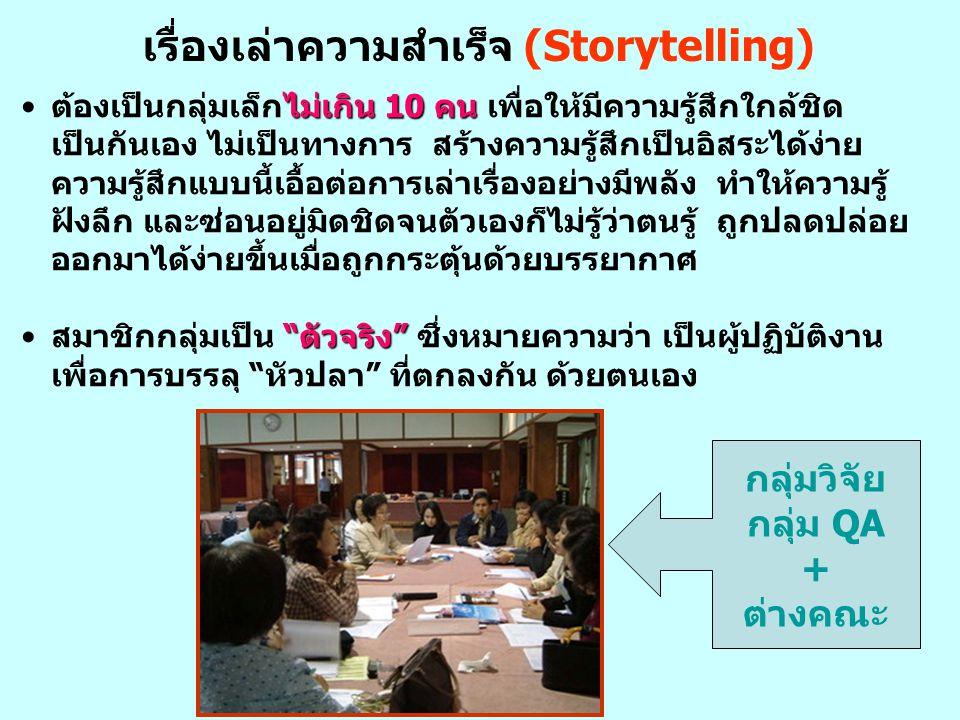 เรื่องเล่าความสำเร็จ (Storytelling) ไม่เกิน 10 คนต้องเป็นกลุ่มเล็กไม่เกิน 10 คน เพื่อให้มีความรู้สึกใกล้ชิด เป็นกันเอง ไม่เป็นทางการ สร้างความรู้สึกเป
