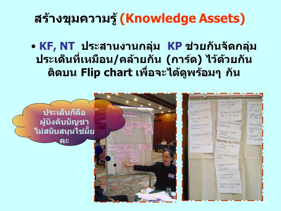สร้างขุมความรู้ (Knowledge Assets) KF, NT ประสานงานกลุ่ม KP ช่วยกันจัดกลุ่ม ประเด็นที่เหมือน/คล้ายกัน (การ์ด) ไว้ด้วยกัน ติดบน Flip chart เพื่อจะได้ดู