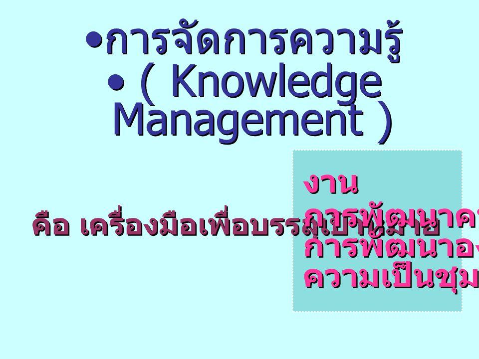 ความรู้ Tacit knowledge ความรู้ที่อยู่ในตัวคน Tacit knowledge ความรู้ที่อยู่ในตัวคน Explicit knowledge ความรู้ที่อยู่ในตำรา Explicit knowledge ความรู้ที่อยู่ในตำรา Tacit : Explicit = 80 : 20