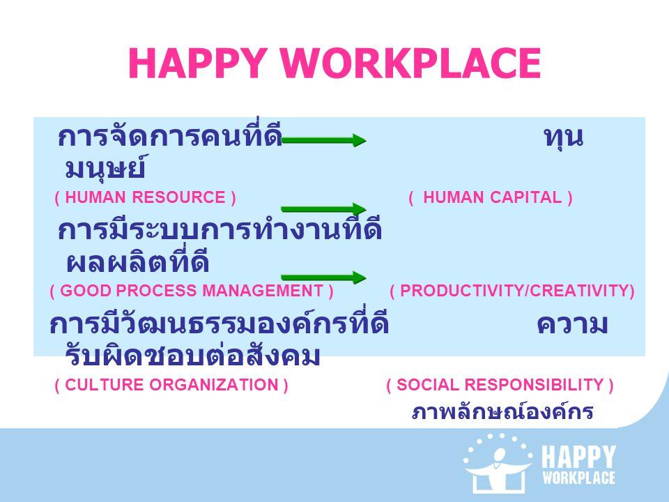 HAPPY WORKPLACE การจัดการคนที่ดี ทุน มนุษย์ ( HUMAN RESOURCE ) ( HUMAN CAPITAL ) การมีระบบการทำงานที่ดี ผลผลิตที่ดี ( GOOD PROCESS MANAGEMENT ) ( PROD