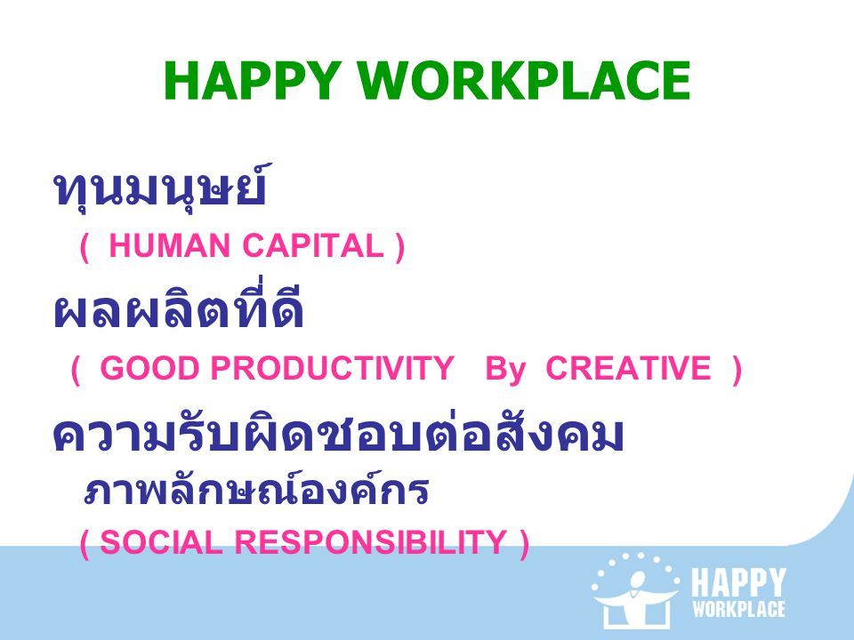 HAPPY WORKPLACE ทุนมนุษย์ ( HUMAN CAPITAL ) ผลผลิตที่ดี ( GOOD PRODUCTIVITY By CREATIVE ) ความรับผิดชอบต่อสังคม ภาพลักษณ์องค์กร ( SOCIAL RESPONSIBILIT