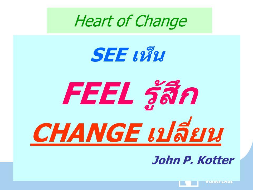 Heart of Change SEE เห็น FEEL รู้สึก CHANGE เปลี่ยน John P. Kotter