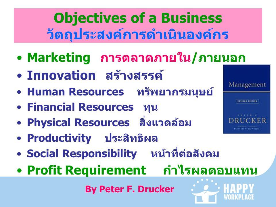 Objectives of a Business วัตถุประสงค์การดำเนินองค์กร Marketing การตลาดภายใน/ภายนอก Innovation สร้างสรรค์ Human Resources ทรัพยากรมนุษย์ Financial Reso