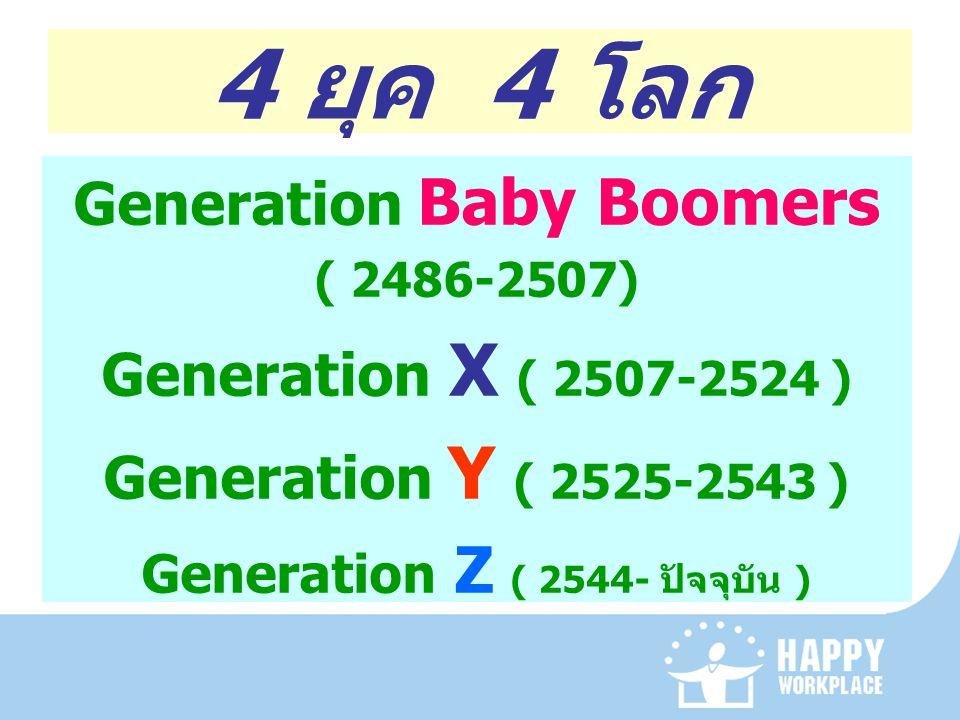 4 ยุค 4 โลก Generation Baby Boomers ( 2486-2507) Generation X ( 2507-2524 ) Generation Y ( 2525-2543 ) Generation Z ( 2544- ปัจจุบัน )