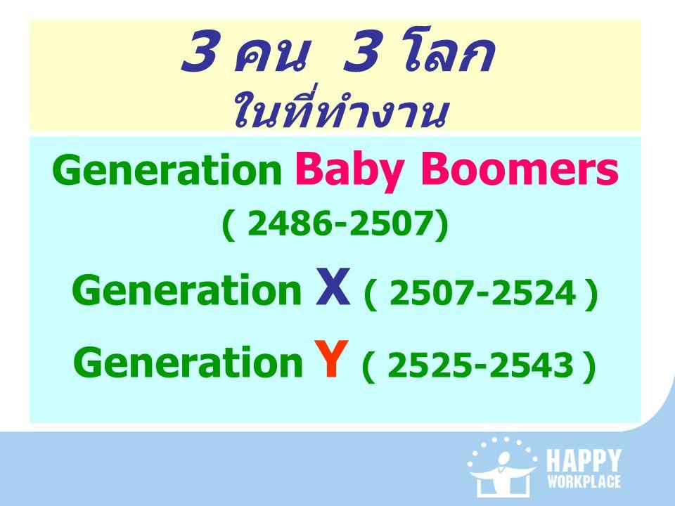 3 คน 3 โลก ในที่ทำงาน Generation Baby Boomers ( 2486-2507) Generation X ( 2507-2524 ) Generation Y ( 2525-2543 )