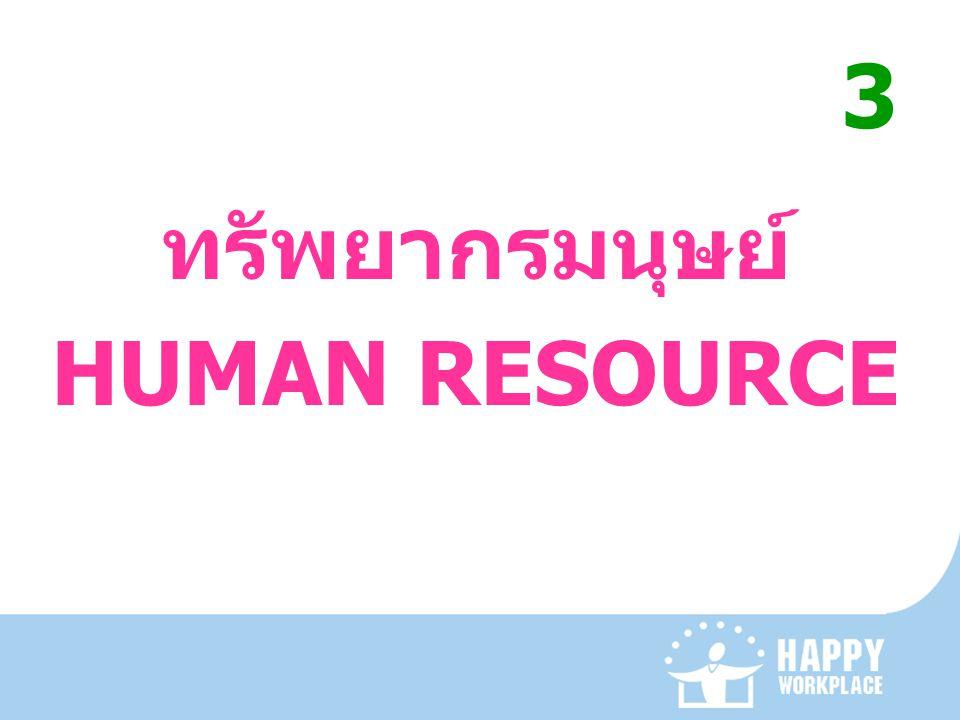 ทรัพยากรมนุษย์ HUMAN RESOURCE 3