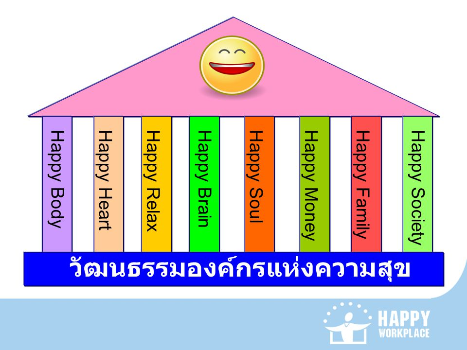 Happy BodyHappy HeartHappy RelaxHappy BrainHappy SoulHappy MoneyHappy FamilyHappy Society วัฒนธรรมองค์กรแห่งความสุข