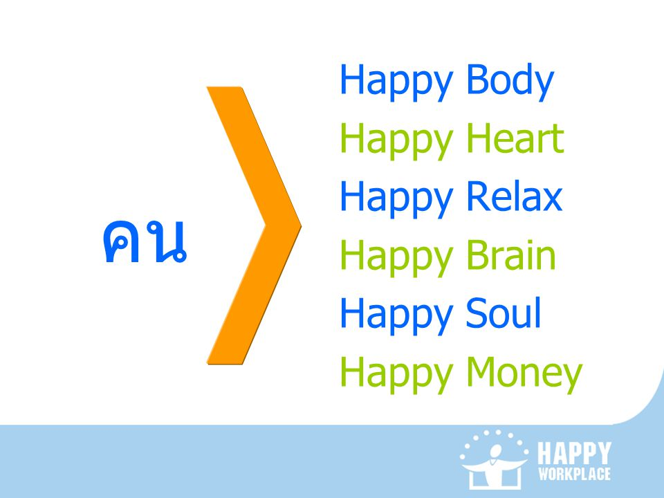 คน Happy Body Happy Heart Happy Relax Happy Brain Happy Soul Happy Money