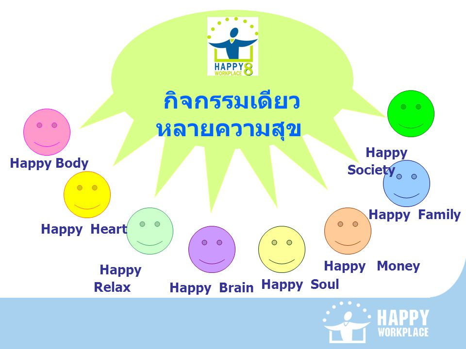 Happy Society Happy Body Happy Money Happy Soul Happy Brain Happy Relax Happy Heart Happy Family กิจกรรมเดียว หลายความสุข