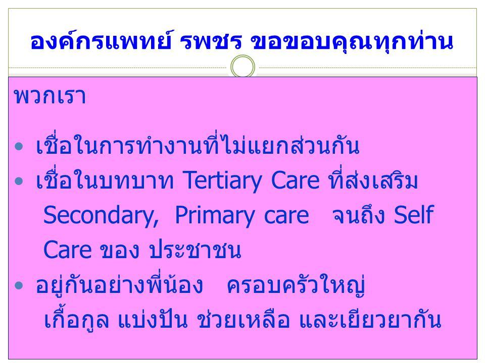องค์กรแพทย์ รพชร ขอขอบคุณทุกท่าน พวกเรา เชื่อในการทำงานที่ไม่แยกส่วนกัน เชื่อในบทบาท Tertiary Care ที่ส่งเสริม Secondary, Primary care จนถึง Self Care