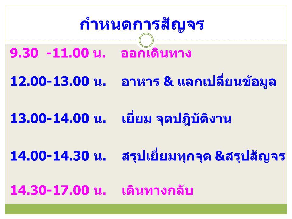 กำหนดการสัญจร 9.30 -11.00 น. ออกเดินทาง 12.00-13.00 น. อาหาร & แลกเปลี่ยนข้อมูล 13.00-14.00 น. เยี่ยม จุดปฎิบัติงาน 14.00-14.30 น. สรุปเยี่ยมทุกจุด &ส