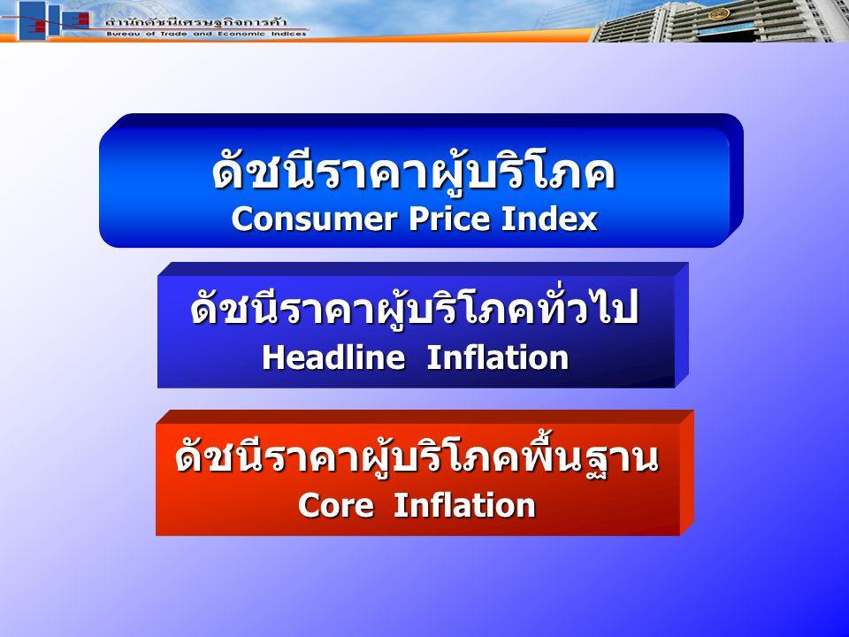 ดัชนีราคาผู้บริโภค พื้นฐาน ของประเทศ ปี 2550