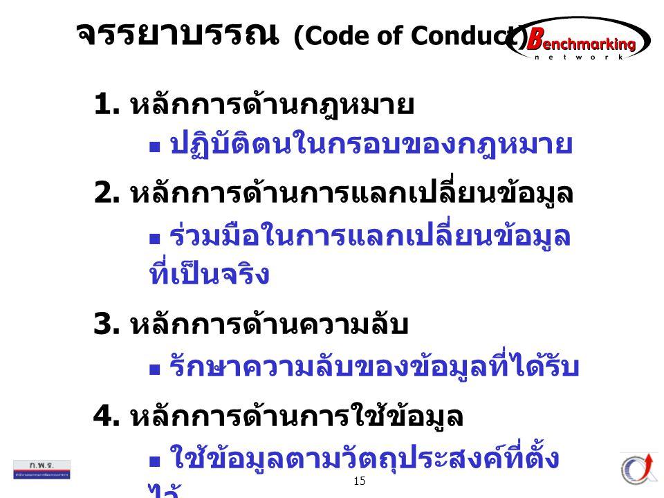 Thailand Productivity Institute 15 1. หลักการด้านกฎหมาย n ปฏิบัติตนในกรอบของกฎหมาย 2. หลักการด้านการแลกเปลี่ยนข้อมูล n ร่วมมือในการแลกเปลี่ยนข้อมูล ที