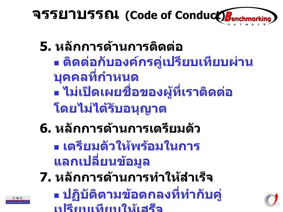 Thailand Productivity Institute 16 5. หลักการด้านการติดต่อ n ติดต่อกับองค์กรคู่เปรียบเทียบผ่าน บุคคลที่กำหนด n ไม่เปิดเผยชื่อของผู้ที่เราติดต่อ โดยไม่