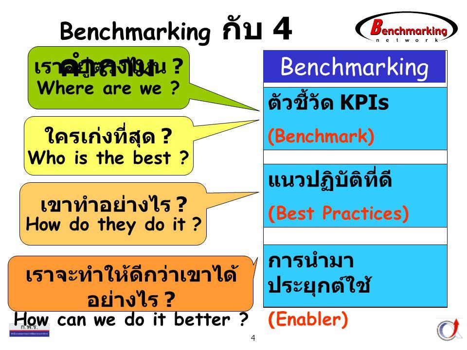 Thailand Productivity Institute 4 ตัวชี้วัด KPIs (Benchmark) แนวปฏิบัติที่ดี (Best Practices) การนำมา ประยุกต์ใช้ (Enabler) เราอยู่ตรงไหน ? Where are