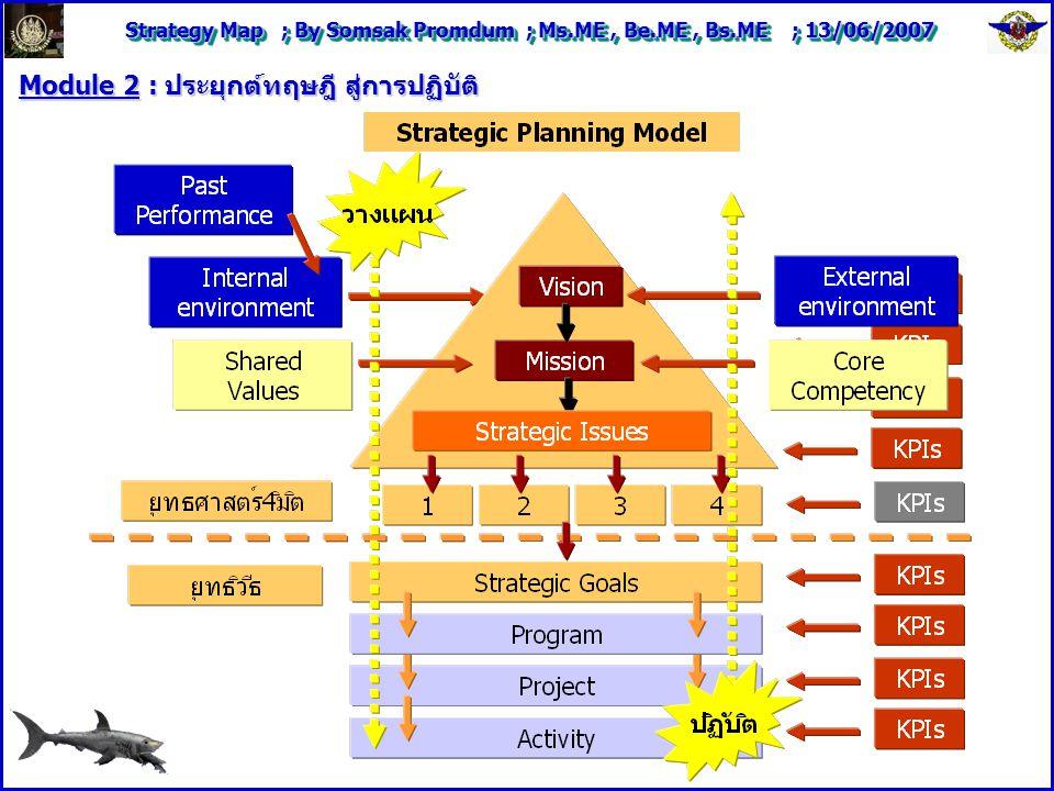 Strategy Map ; By Somsak Promdum ; Ms.ME, Be.ME, Bs.ME ; 13/06/2007 Module 2 : ประยุกต์ทฤษฎี สู่การปฏิบัติ