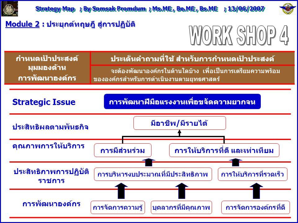 Strategy Map ; By Somsak Promdum ; Ms.ME, Be.ME, Bs.ME ; 13/06/2007 Module 2 : ประยุกต์ทฤษฎี สู่การปฏิบัติ Strategic Issue ประสิทธิผลตามพันธกิจ คุณภาพการให้บริการ ประสิทธิภาพการปฏิบัติ ราชการ การพัฒนาองค์กร กำหนดเป้าประสงค์ มุมมองด้าน การพัฒนาองค์กร ประเด็นคำถามที่ใช้ สำหรับการกำหนดเป้าประสงค์ จะต้องพัฒนาองค์กรในด้านใดบ้าง เพื่อเป็นการเตรียมความพร้อม ขององค์กรสำหรับการดำเนินงานตามยุทธศาสตร์ การพัฒนาฝีมือแรงงานเพื่อขจัดความยากจน มีอาชีพ/มีรายได้ การมีส่วนร่วมการให้บริการที่ดี และเท่าเทียม การบริหารงบประมาณที่มีประสิทธิภาพ การให้บริการที่รวดเร็ว การจัดการความรู้ บุคลากรที่มีคุณภาพ การจัดการองค์กรที่ดี