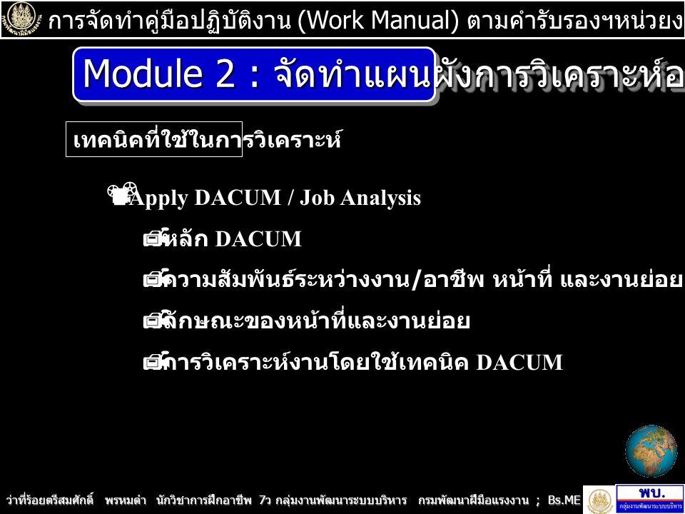 การจัดทำคู่มือปฏิบัติงาน (Work Manual) ตามคำรับรองฯหน่วยงานภายในกรมพัฒนาฝีมือแรงงาน ประจำปีงบประมาณ พ. ศ.2550 ว่าที่ร้อยตรีสมศักดิ์ พรหมดำ นักวิชาการฝ