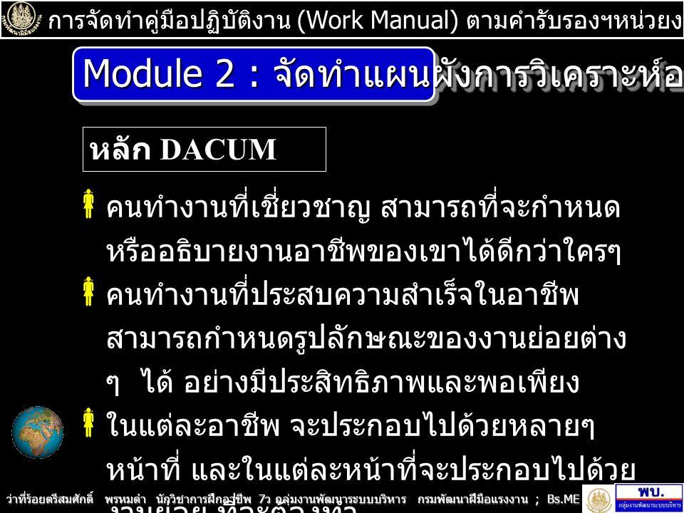 การจัดทำคู่มือปฏิบัติงาน (Work Manual) ตามคำรับรองฯหน่วยงานภายในกรมพัฒนาฝีมือแรงงาน ประจำปีงบประมาณ พ.