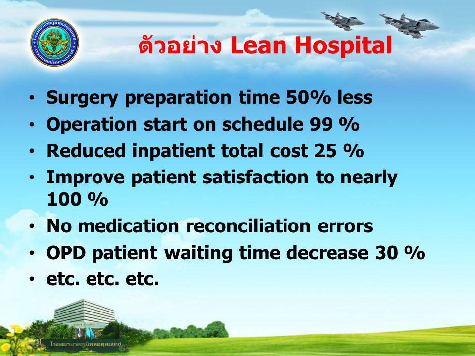 ตัวอย่าง Lean Hospital Surgery preparation time 50% less Operation start on schedule 99 % Reduced inpatient total cost 25 % Improve patient satisfacti