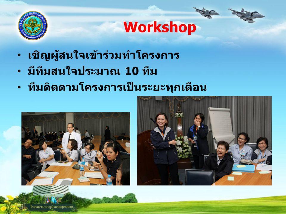 Workshop เชิญผู้สนใจเข้าร่วมทำโครงการ มีทีมสนใจประมาณ 10 ทีม ทีมติดตามโครงการเป็นระยะทุกเดือน