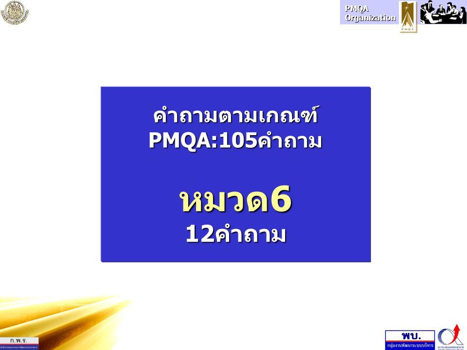 PMQA Organization คำถามตามเกณฑ์ PMQA:105คำถาม หมวด6 12คำถาม