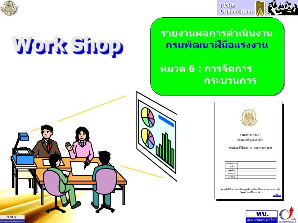 PMQA Organization Work Shop รายงานผลการดำเนินงาน กรมพัฒนาฝีมือแรงงาน หมวด 6 : การจัดการ กระบวนการ รายงานผลการดำเนินงาน กรมพัฒนาฝีมือแรงงาน หมวด 6 : กา