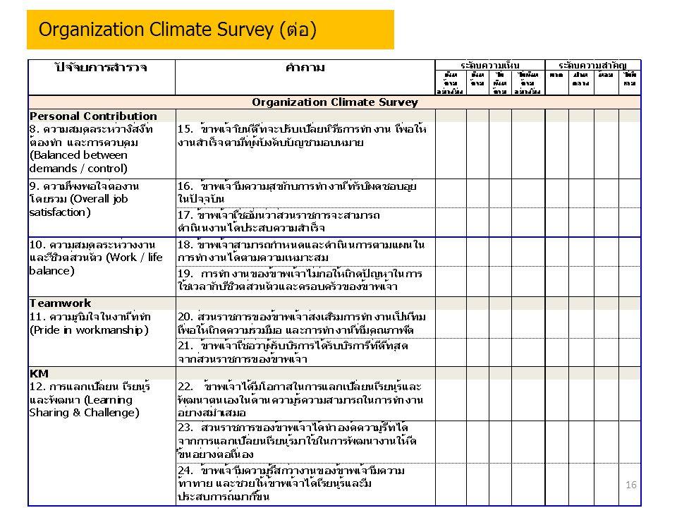 16 Organization Climate Survey (ต่อ)