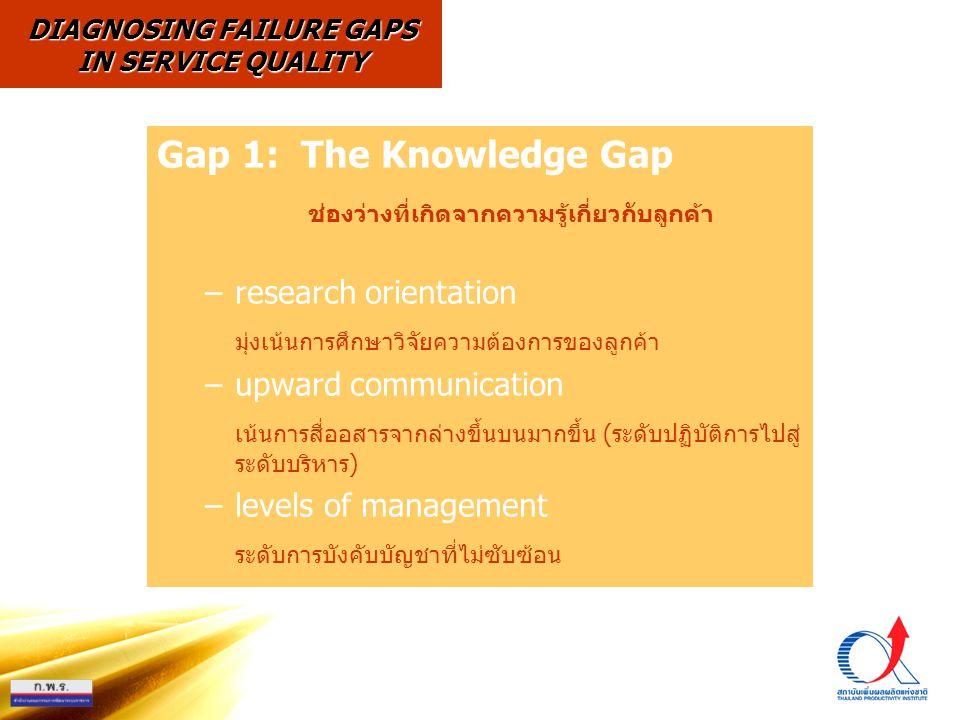 Gap 1: The Knowledge Gap ช่องว่างที่เกิดจากความรู้เกี่ยวกับลูกค้า –research orientation มุ่งเน้นการศึกษาวิจัยความต้องการของลูกค้า –upward communication เน้นการสื่ออสารจากล่างขึ้นบนมากขึ้น (ระดับปฏิบัติการไปสู่ ระดับบริหาร) –levels of management ระดับการบังคับบัญชาที่ไม่ซับซ้อน DIAGNOSING FAILURE GAPS IN SERVICE QUALITY