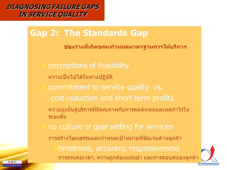 Gap 2: The Standards Gap ช่องว่างที่เกิดขณะกำหนดมาตรฐานการให้บริการ  perceptions of feasibility ความเป็นไปได้ในทางปฏิบัติ  commitment to service quality vs.