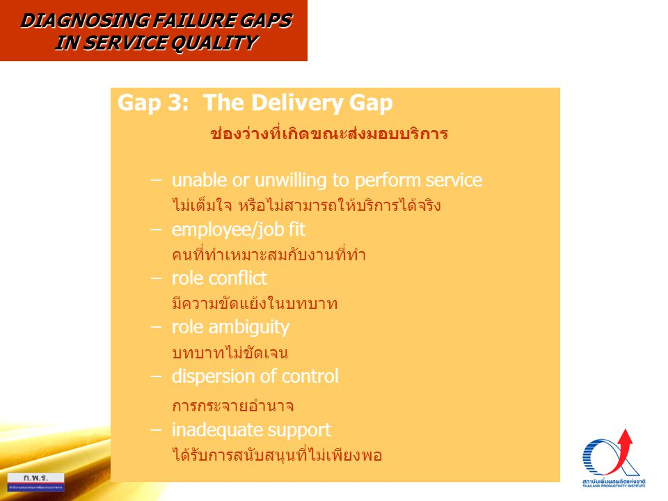 Gap 3: The Delivery Gap ช่องว่างที่เกิดขณะส่งมอบบริการ –unable or unwilling to perform service ไม่เต็มใจ หรือไม่สามารถให้บริการได้จริง –employee/job fit คนที่ทำเหมาะสมกับงานที่ทำ –role conflict มีความขัดแย้งในบทบาท –role ambiguity บทบาทไม่ชัดเจน –dispersion of control การกระจายอำนาจ –inadequate support ได้รับการสนับสนุนที่ไม่เพียงพอ DIAGNOSING FAILURE GAPS IN SERVICE QUALITY