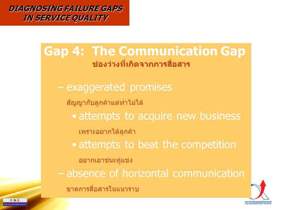 Gap 4: The Communication Gap ช่องว่างที่เกิดจากการสื่อสาร –exaggerated promises สัญญากับลูกค้าแต่ทำไม่ได้ attempts to acquire new business เพราะอยากได้ลูกค้า attempts to beat the competition อยากเอาชนะคู่แข่ง –absence of horizontal communication ขาดการสื่อสารในแนวราบ DIAGNOSING FAILURE GAPS IN SERVICE QUALITY