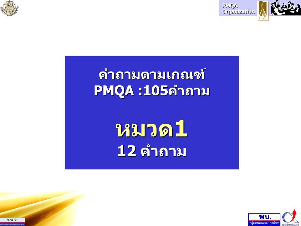 PMQA Organization คำถามตามเกณฑ์ PMQA :105คำถาม หมวด1 12 คำถาม