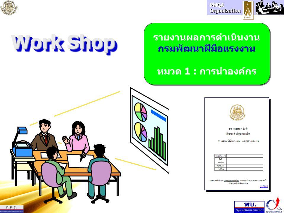 PMQA Organization Work Shop รายงานผลการดำเนินงาน กรมพัฒนาฝีมือแรงงาน หมวด 1 : การนำองค์กร รายงานผลการดำเนินงาน กรมพัฒนาฝีมือแรงงาน หมวด 1 : การนำองค์ก