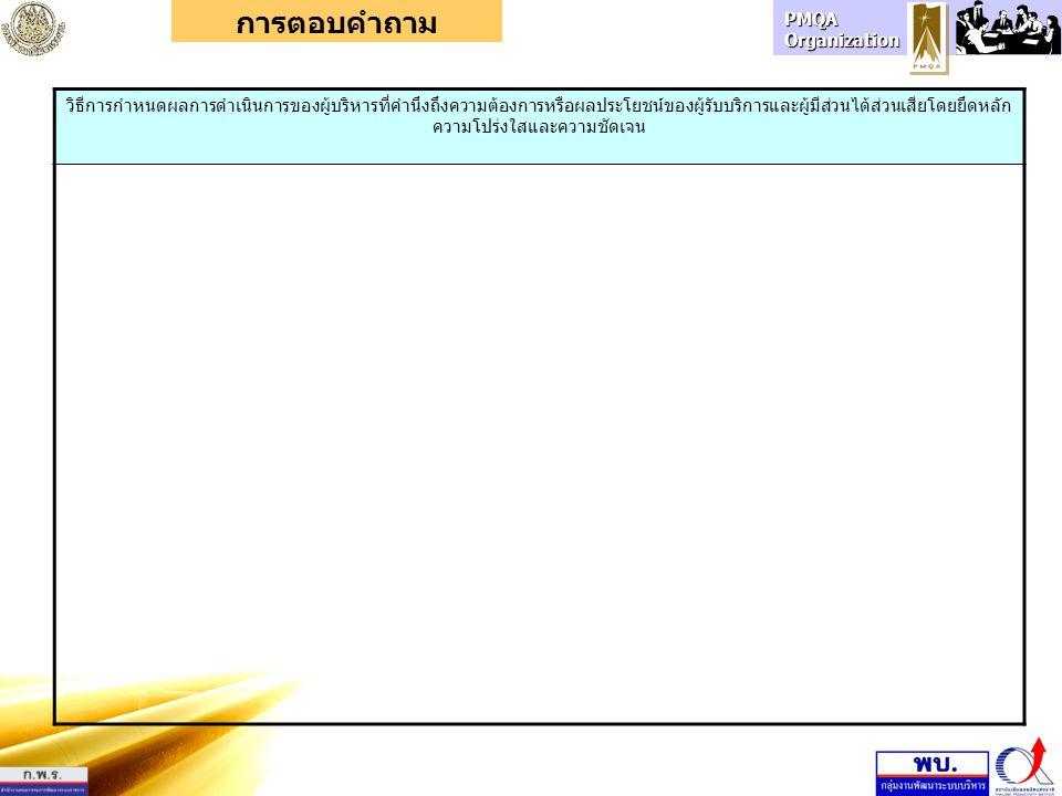 PMQA Organization การตอบคำถาม วิธีการกำหนดผลการดำเนินการของผู้บริหารที่คำนึงถึงความต้องการหรือผลประโยชน์ของผู้รับบริการและผู้มีส่วนได้ส่วนเสียโดยยึดหล