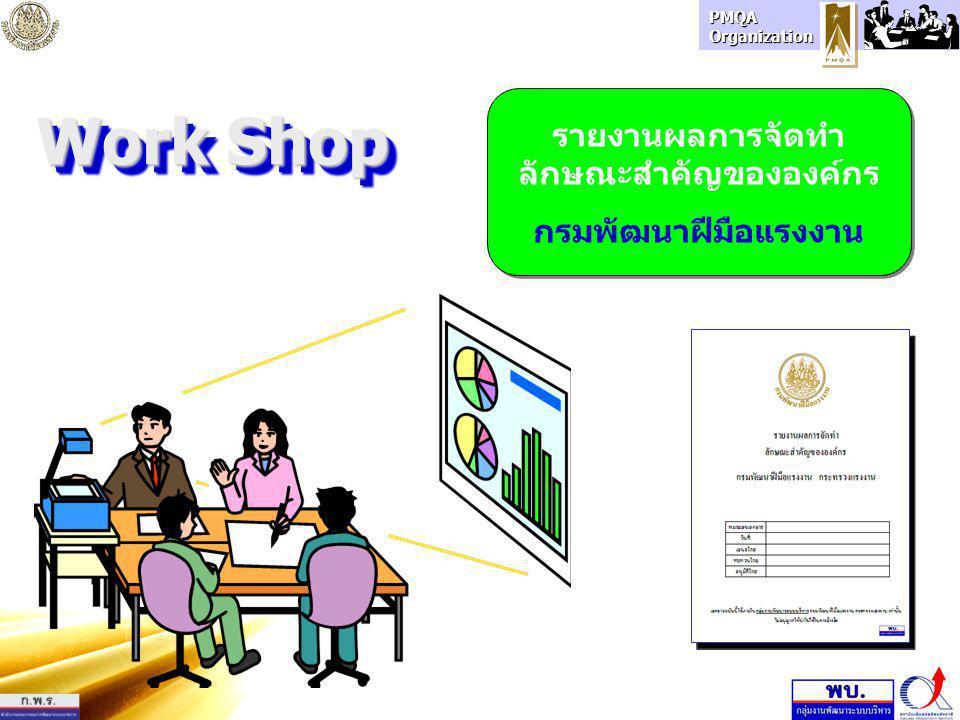 Work Shop รายงานผลการจัดทำ ลักษณะสำคัญขององค์กร กรมพัฒนาฝีมือแรงงาน รายงานผลการจัดทำ ลักษณะสำคัญขององค์กร กรมพัฒนาฝีมือแรงงาน