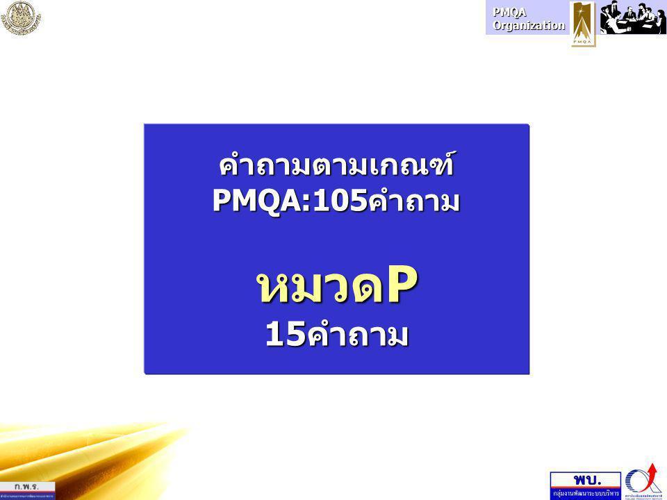 PMQA Organization คำถามตามเกณฑ์ PMQA:105คำถาม หมวดP 15คำถาม